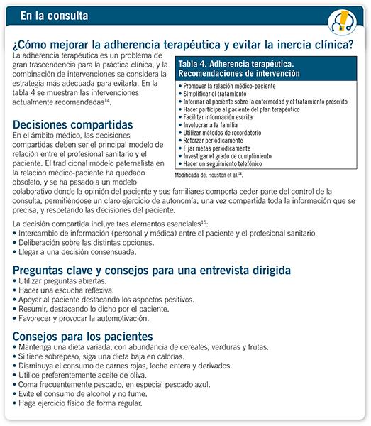 phentermine actos phentermine imitrex