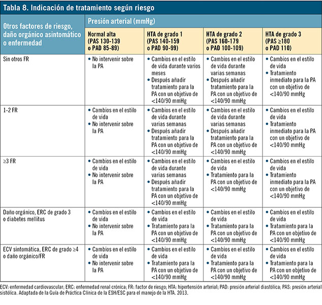 Hipertension arterial tratamiento farmacologico pdf a jpg