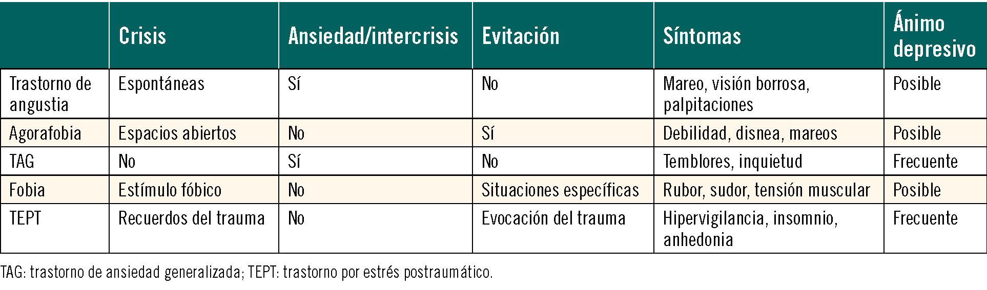 arteritis de la temporal diagnostico y tratamiento de diabetes