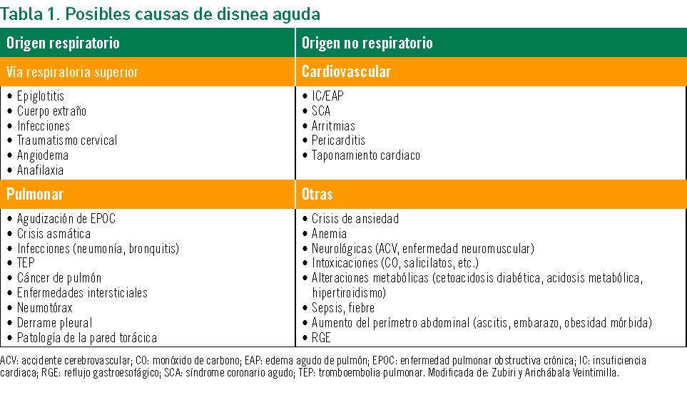 Os fatores de coagulação do sangue